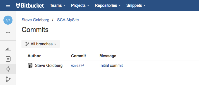 A screenshot of the Commits page in Bitbucket showing a succesful pushing up of the initial commit